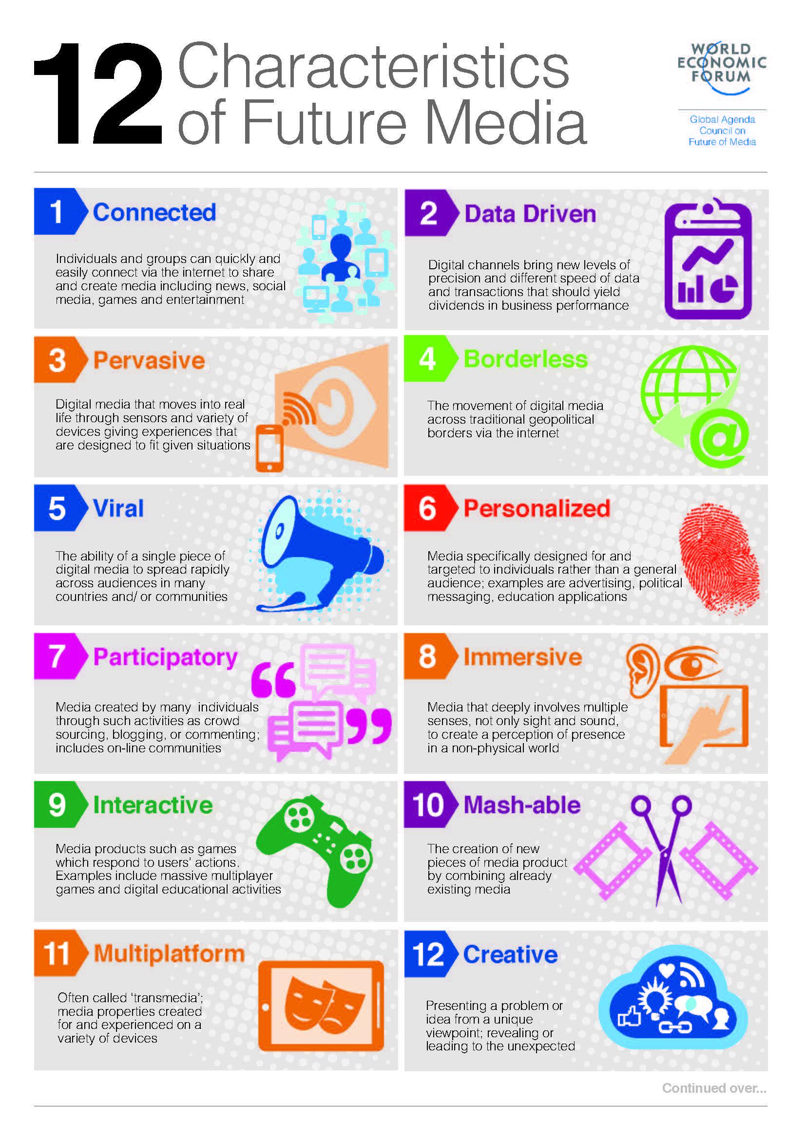 WEF_GAC_FutureMedia_12Characteristics_Infographic_2014