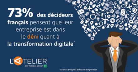 #Transformationdigitale : les entreprises dans le déni ?