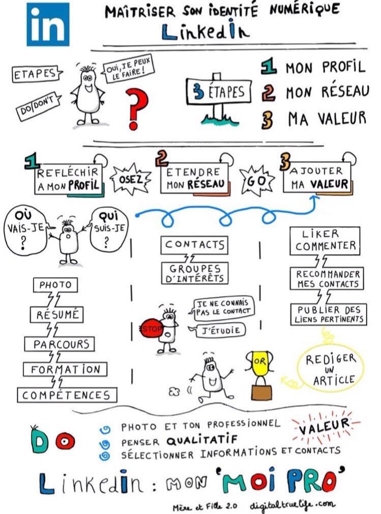 #Linkedin Fiche Memo #resumé #parcours #compétences